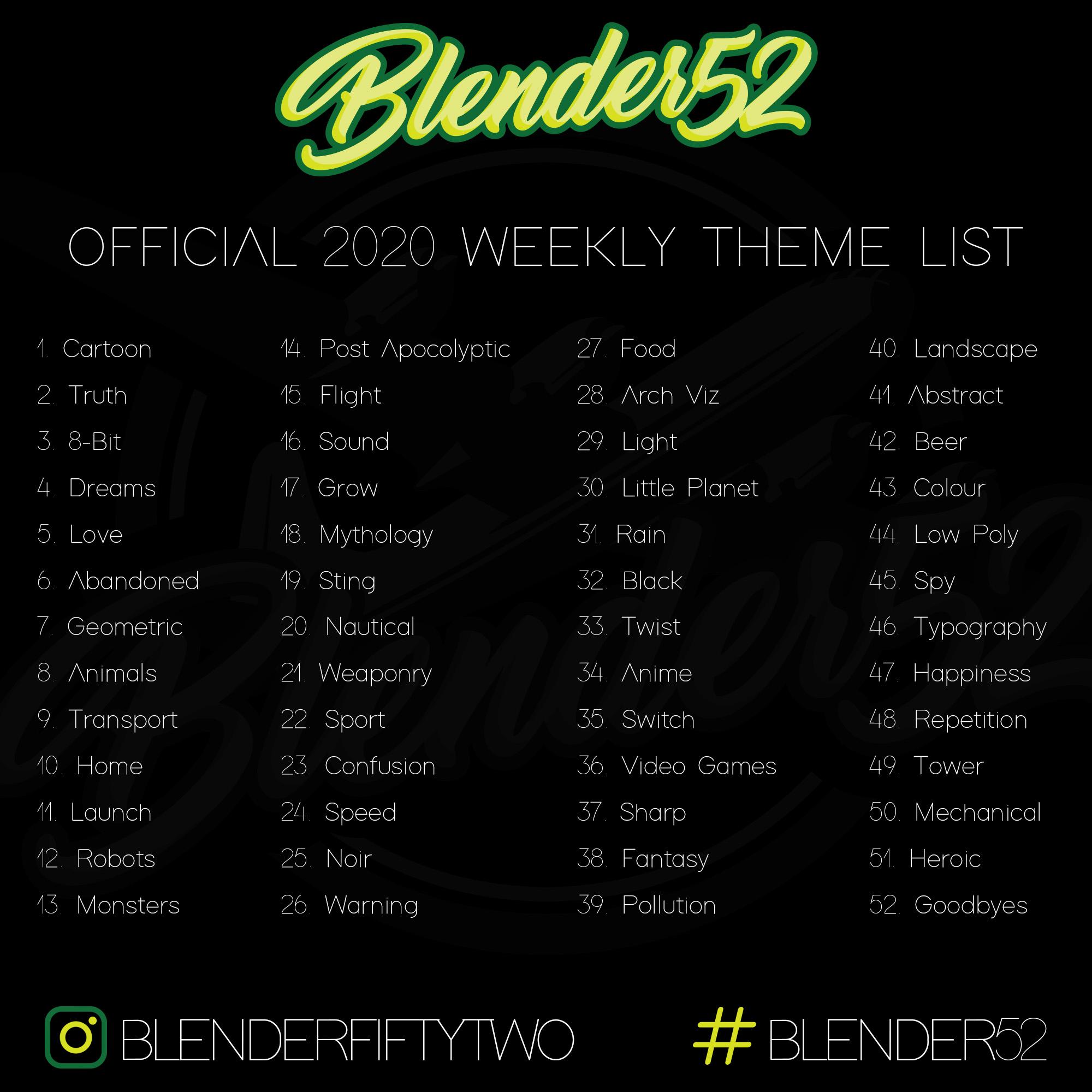 2020_Theme_List